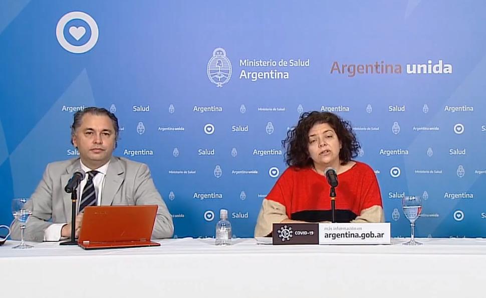 Coronavirus: murieron 1000 personas en la Argentina