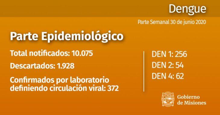 Dengue: en una semana se registraron 44 notificaciones por dengue Misiones