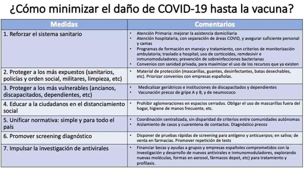 La España de los 224 rebrotes: las 7 claves para evitar el desastre hasta que llegue la vacuna