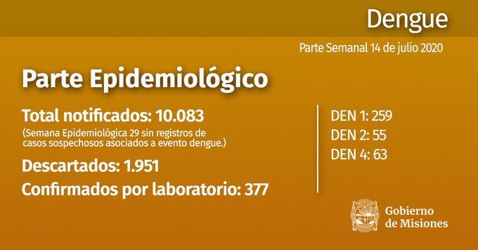 Misiones no registro notificaciones ni casos positivos de dengue en una semana