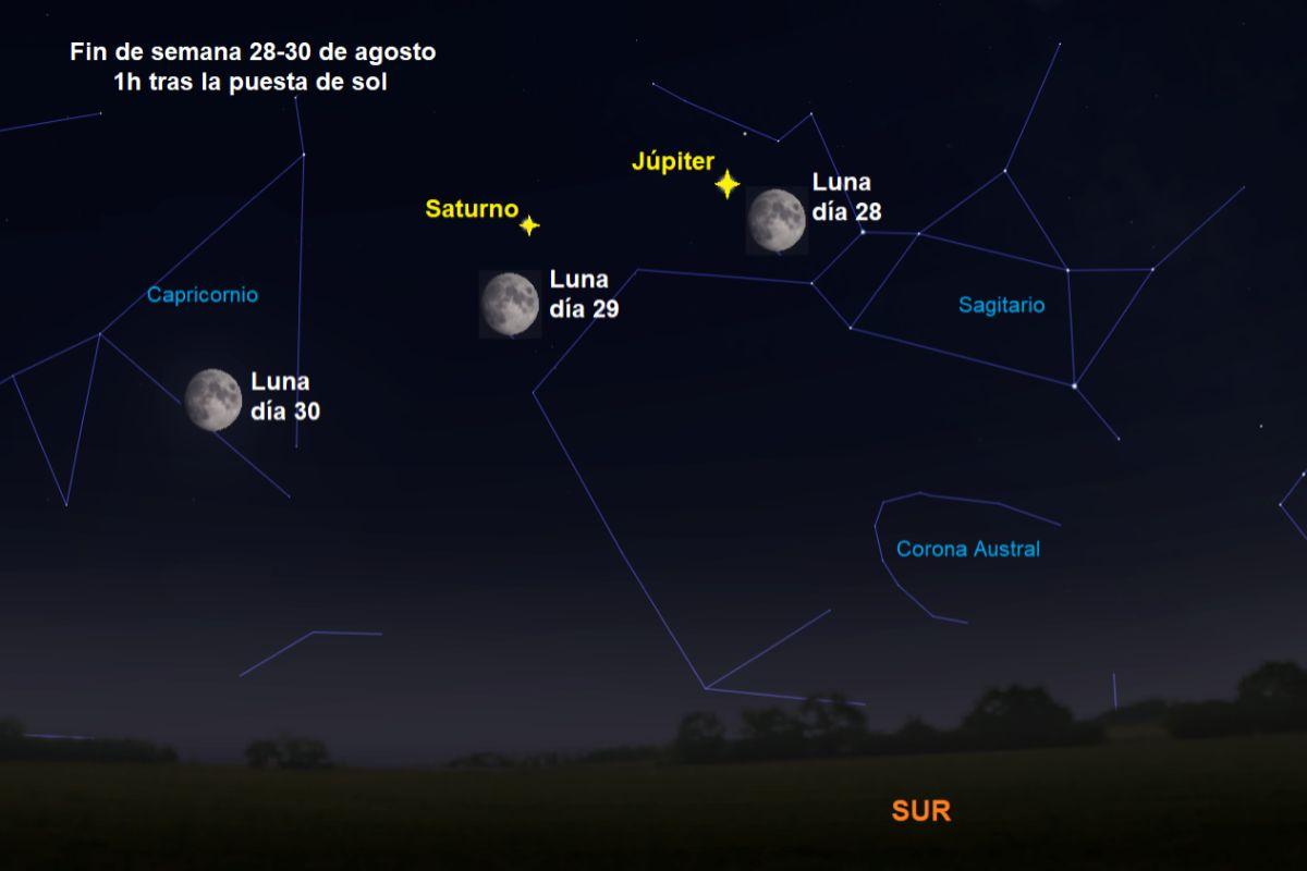 La Luna, Jupiter y Saturno.