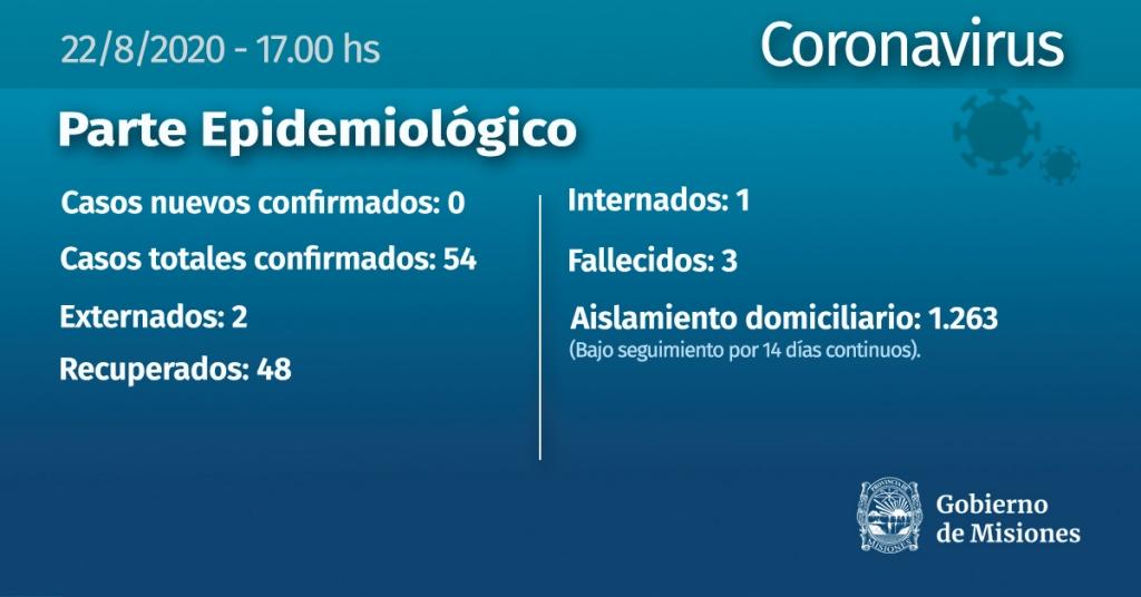 Coronavirus: Misiones no registra nuevos casos desde hace seis dias