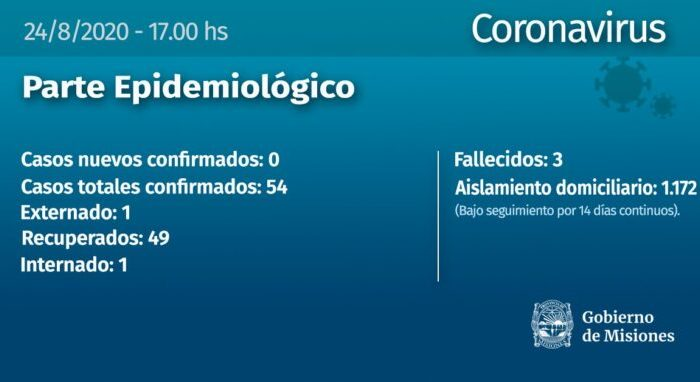 Coronavirus: sin infectados confirmados este lunes, hay un nuevo recuperado en Misiones