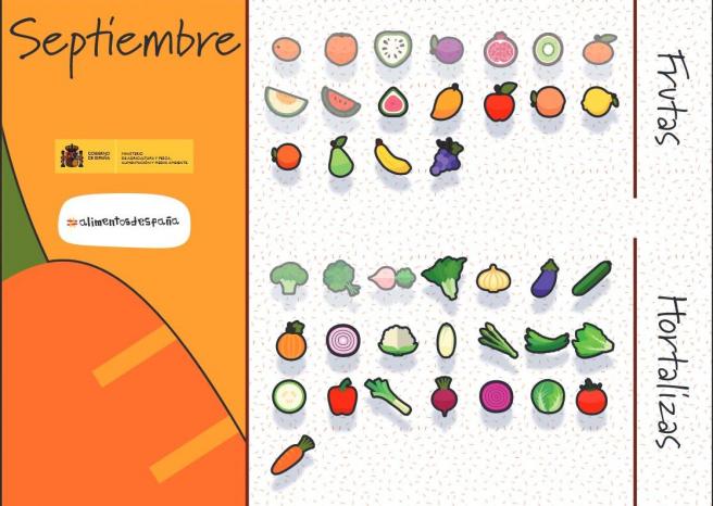 Que frutas y verduras estan de temporada en septiembre
