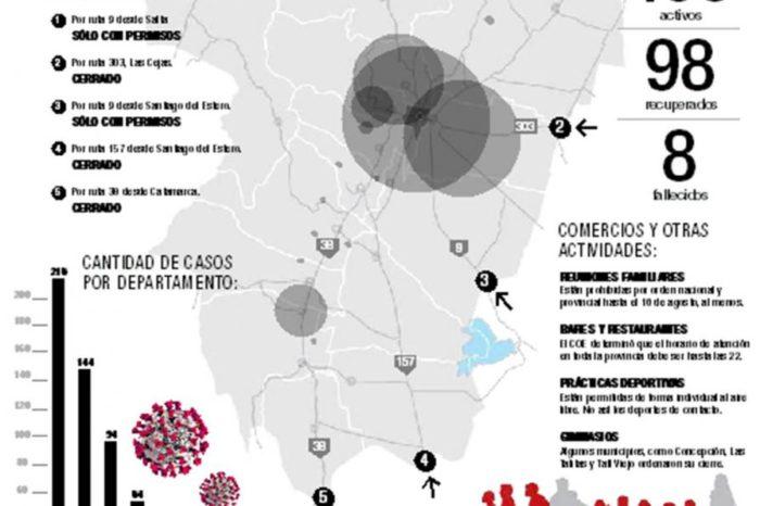 """""""En Tucuman convivimos con el virus: hay que esforzarse y seguir concientizandose"""", dijo Jaldo"""