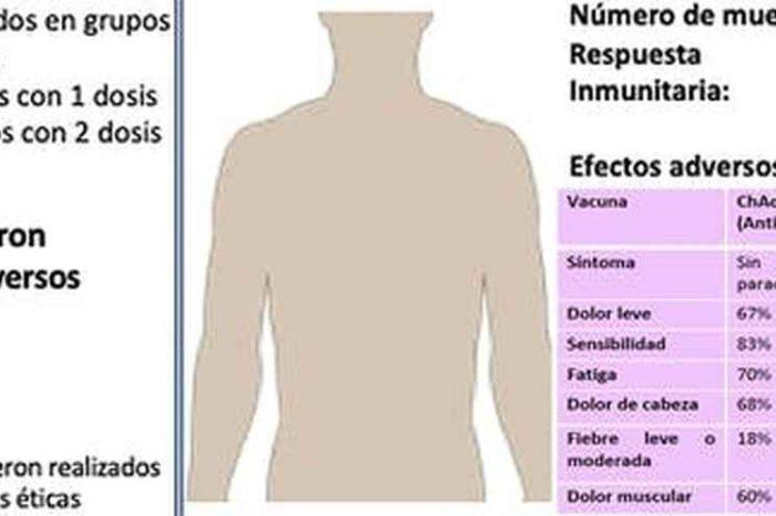 ¿Es eficaz y segura la primera vacuna frente al Covid que ha comprado España?
