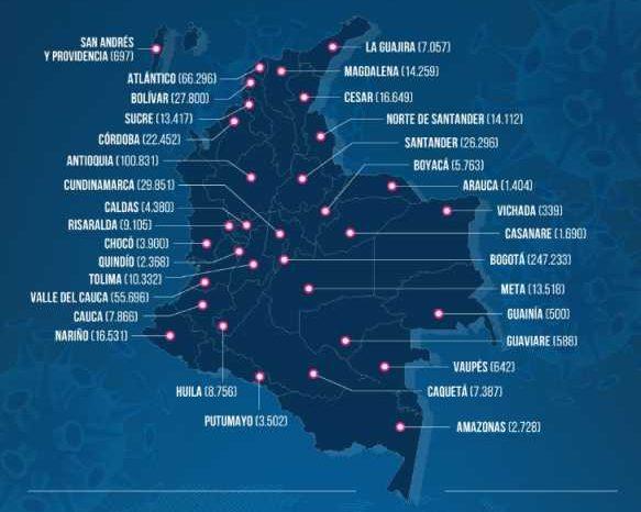 Colombia completa 743 mil 945 casos de coronavirus