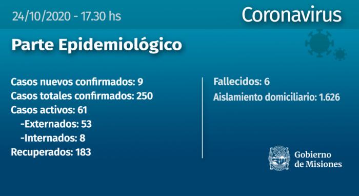 Misiones registro este sabado 9 casos de coronavirus confirmados y mas de la mitad corresponden a Puerto Iguazu