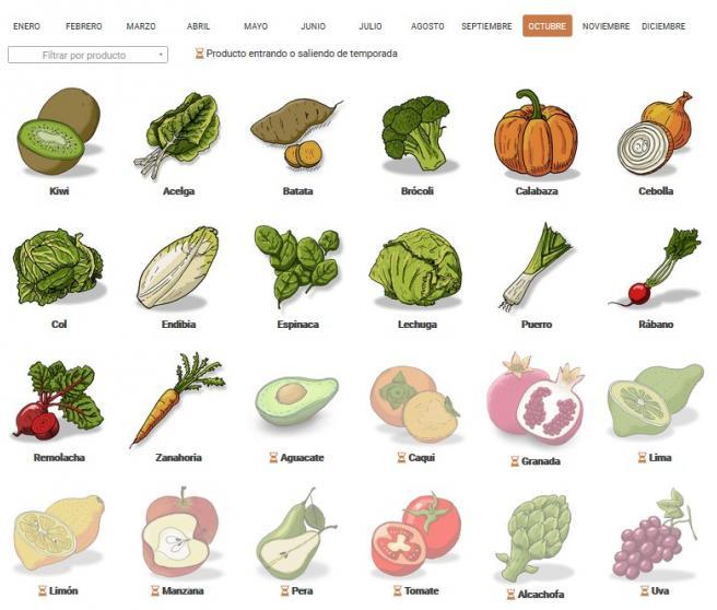 Calendario de frutas y verduras de temporada de octubre elaborado por Soydetemporada.es