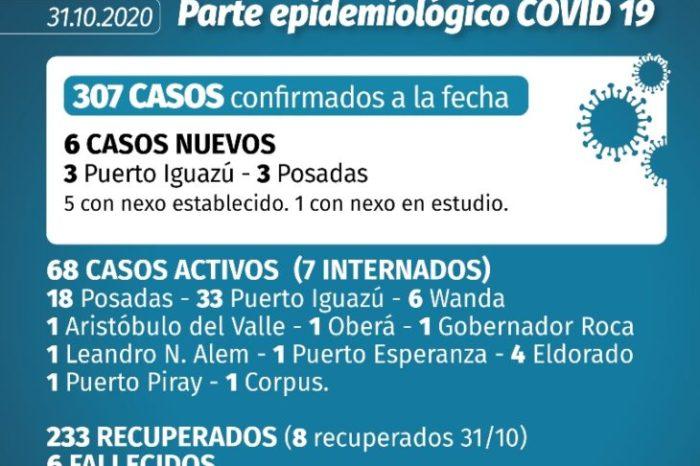Misiones confirmo 6 nuevos casos de coronavirus y el total de infectados asciende a 307