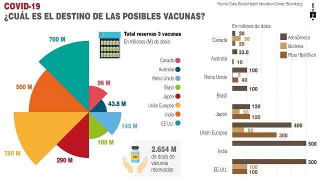 A la mayoria de colombianos se inmunizara de la covid-19 en el 2022