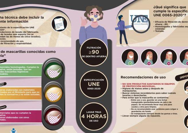 Las enfermeras explican en una infografia como elegir una mascarilla de tela eficaz contra el coronavirus