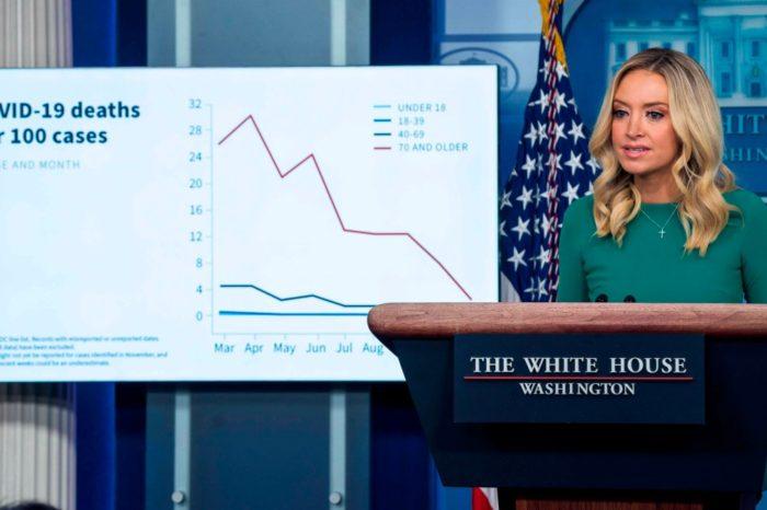 La Casa Blanca: habra 40 millones de dosis disponibles de la vacuna antes del 2021