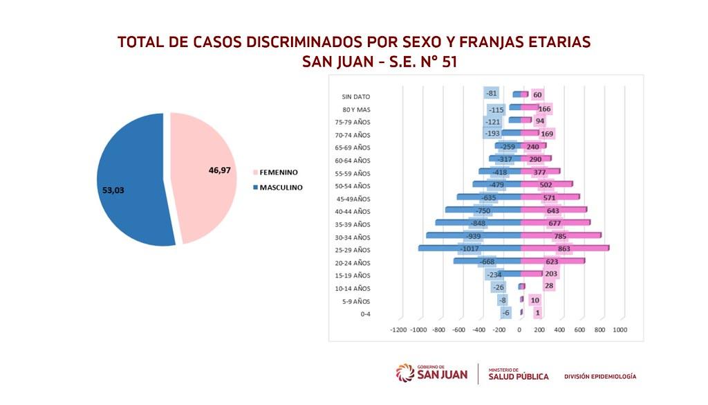 2020-12-18 SALUD: Datos Epidemiologicos
