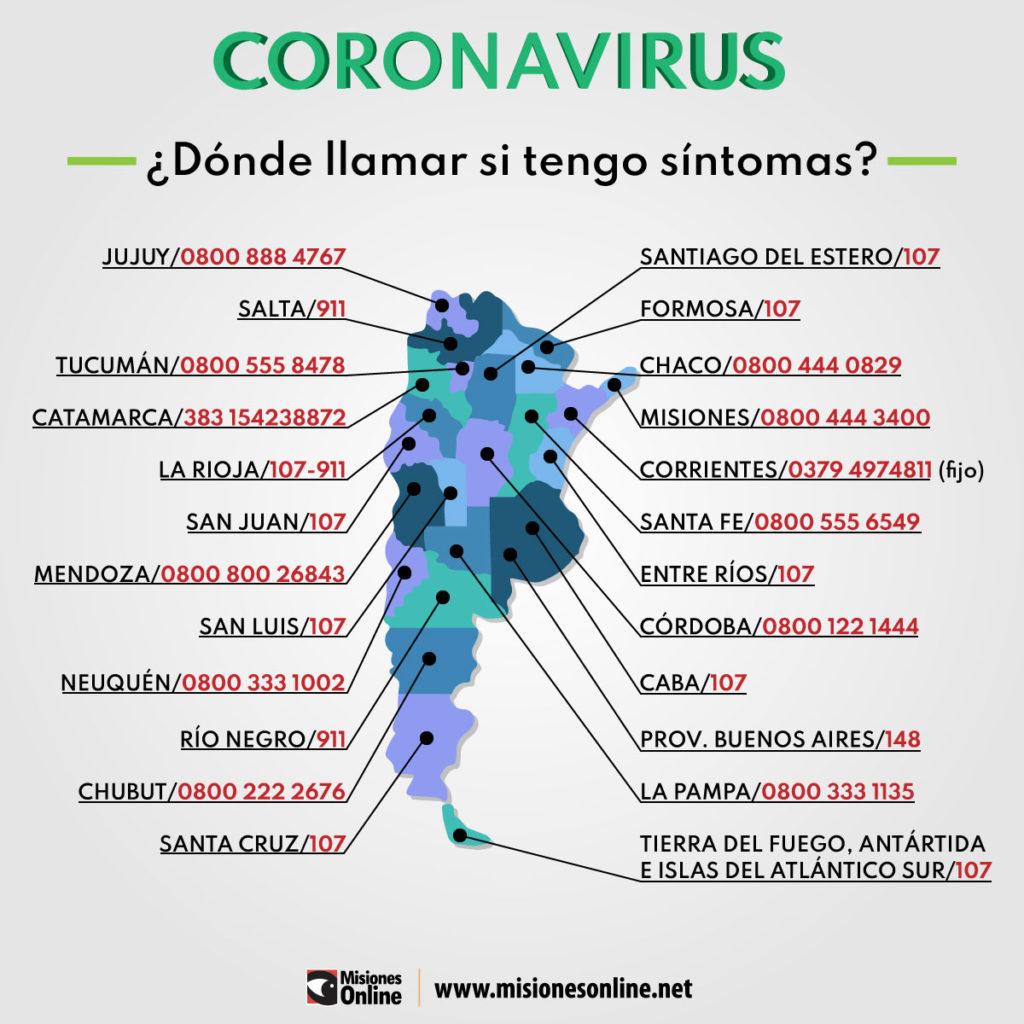 Coronavirus: test a domicilio y otras recomendaciones que realiza el CEBAC para quienes tengan que realizarse el test en Misiones