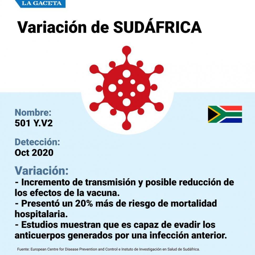 Alerta por la suba de casos y la llegada de otra cepa de coronavirus