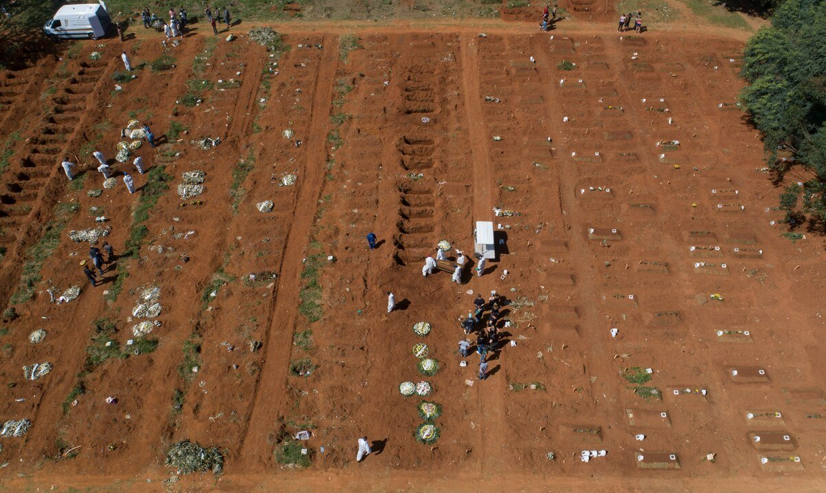 Brasil se acerca a 4,000 muertes diarias por COVID-19