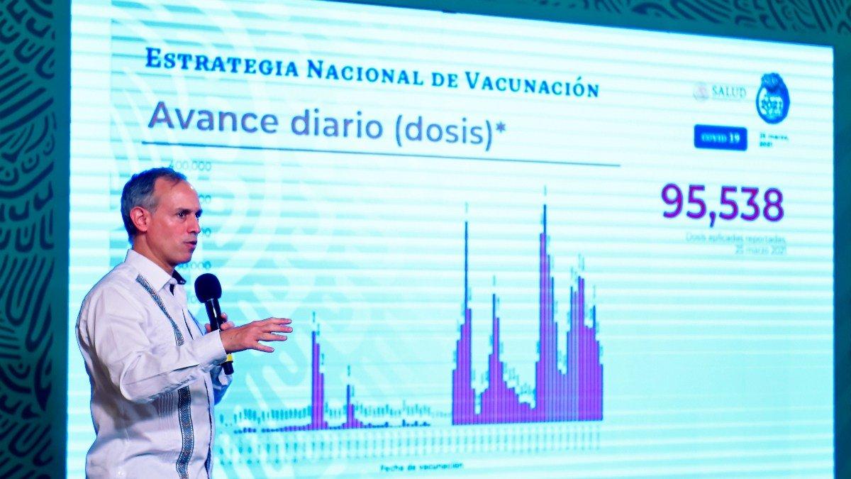 'Posible, una tercera ola epidemica en Mexico': Lopez-Gatell, zar contra la pandemia