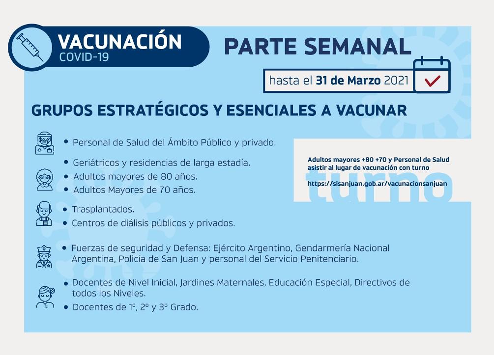 2021-03-31 SALUD Tercer parte de vacunacion (1)