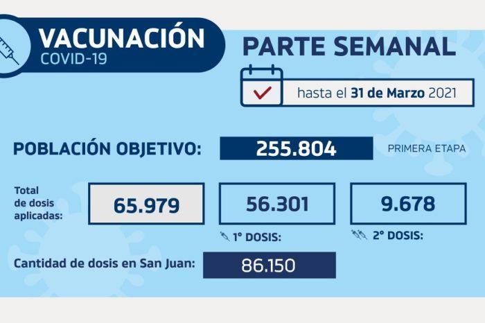 COVID-19: tercer parte de vacunacion en la provincia de San Juan