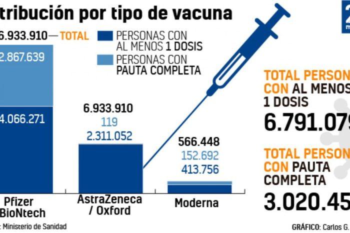 Numero de muertos y contagios con coronavirus 8 de abril 2021