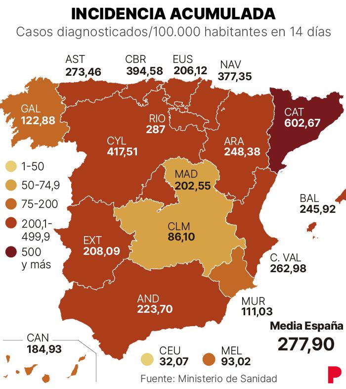 Los megabrotes entre veinteañeros colocan a Barcelona a la cabeza de los contagios por covid en Europa